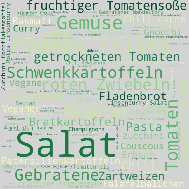 Wordcloud aus den Titeln der veganen Gerichte in der Mensa Zeltschlösschen. Die Wörter sind in versch. Größen und Grüntönen über das ganze Bild verteilt.
